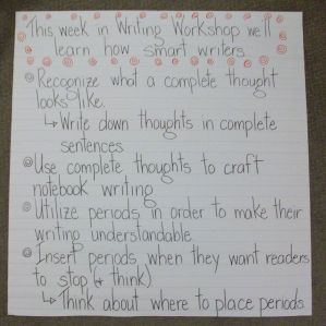 Kid-Friendly Teaching Points on an Anchor Chart