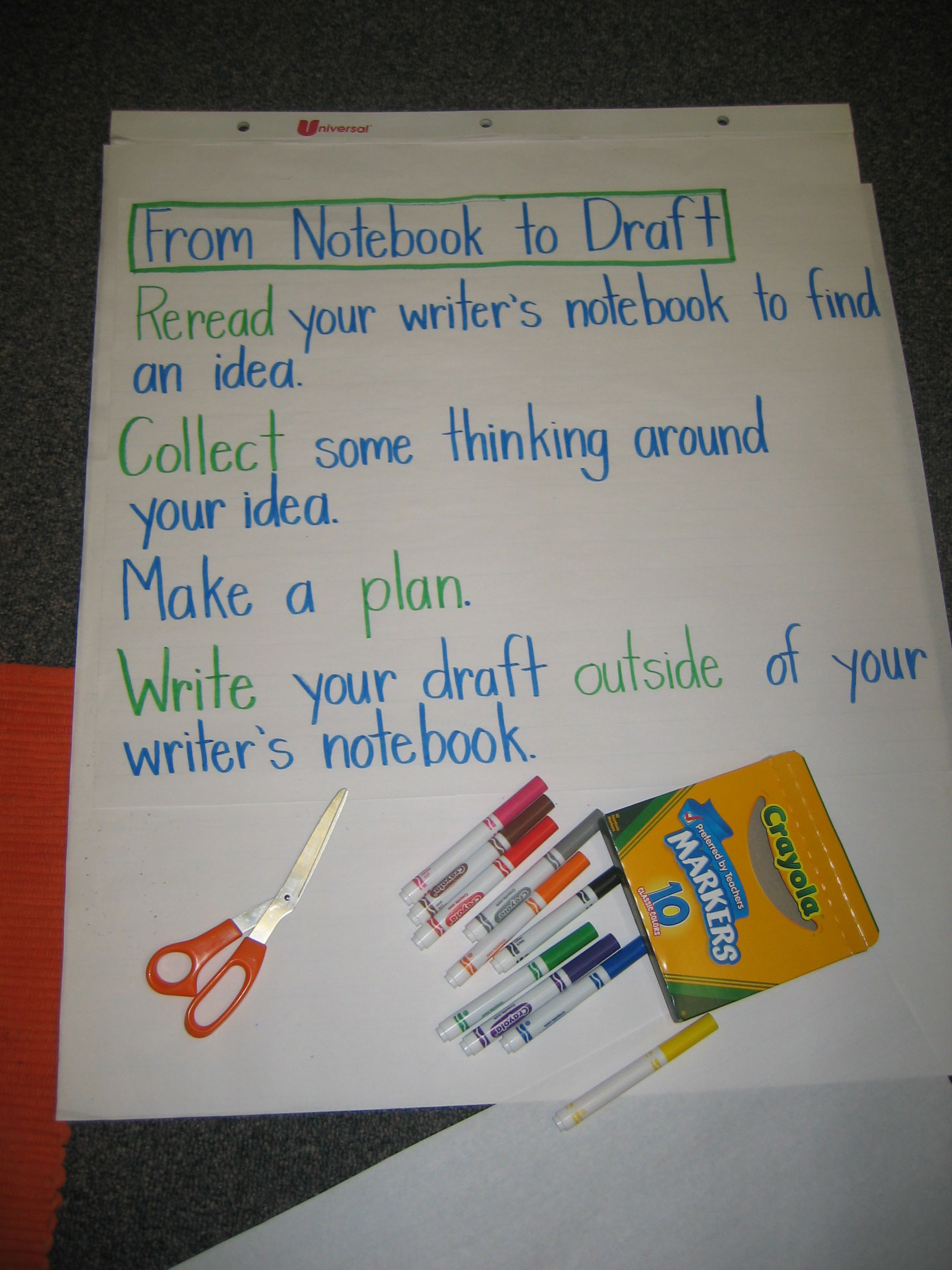 teaching the writing process Process writing lessons teach students the five steps of the writing process through the four main writing genres, each divided into several text-type lessons.