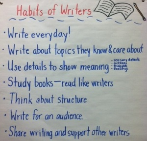 Habits of Writers Chart