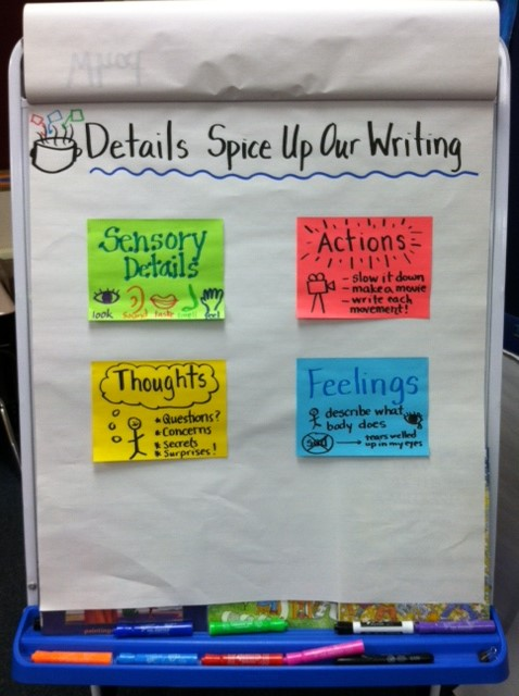 sensory details in writing