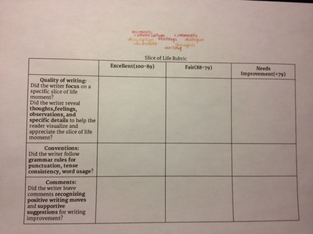 argumentative essay rubric 6th grade