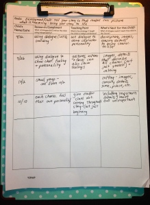 A conferring sheet that captures your research, compliment, and next steps can keep you organized and on track with each one of your students.