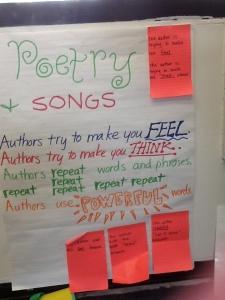 Jody poetry chart