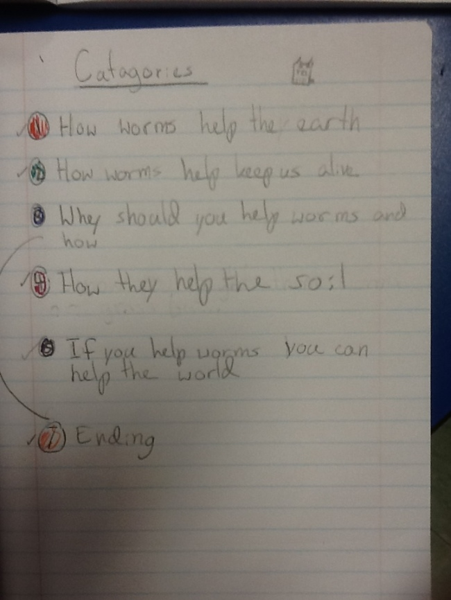 persuasive essay supporting evidence