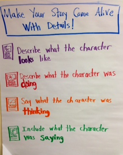 All kids are working toward writing with detail--how they get there is up to them. A chart like this helps kids remember what has been taught so that they can make wise choices on their own.