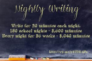 Nightly Writing Stats -- Two Writing Teachers