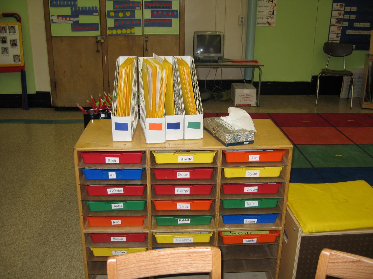 Sharpen Your Workshop Routines Writing Centers To