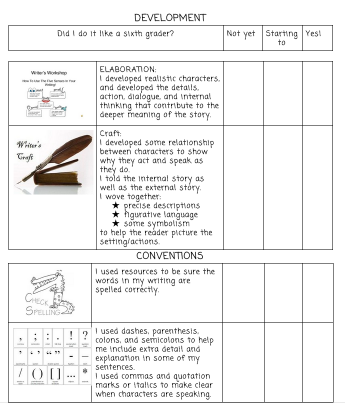 Student Self Assessment Introducing The Writing Checklist Two Writing Teachers Desap is the generic checklist for a systematic quality assessment of surveys in the european it has been designed as a tool for survey managers and should support them in assessing the quality. student self assessment introducing