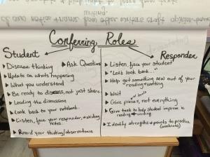 Conferring Roles