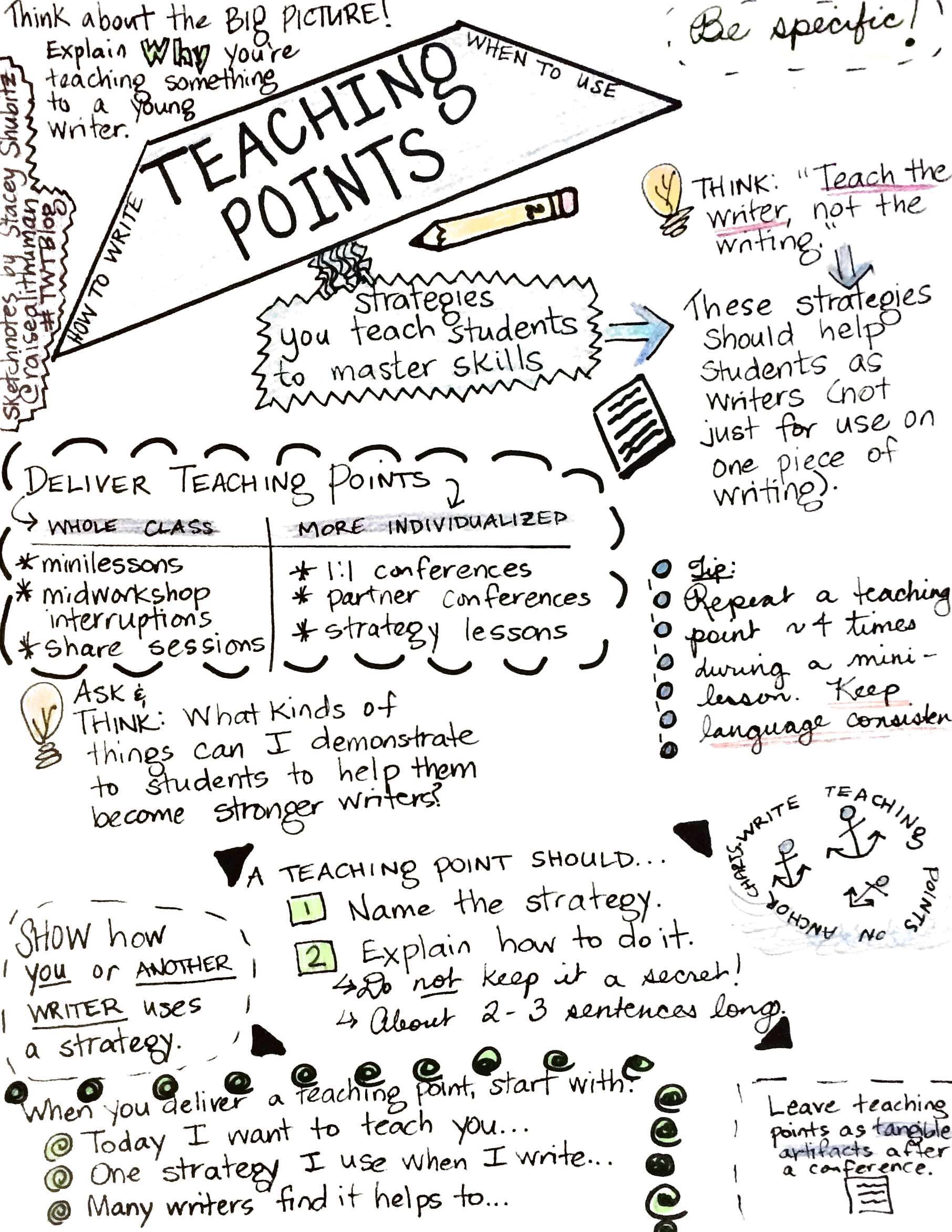 quick tips for writing teaching points two writing teachers click on the image to enlarge my sketchnotes