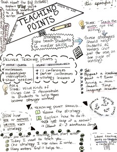 Click on the image to enlarge my sketchnotes.