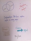 Exploring Topics Visual