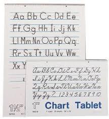 chartpaper
