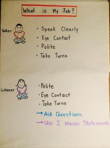 basic talking chart