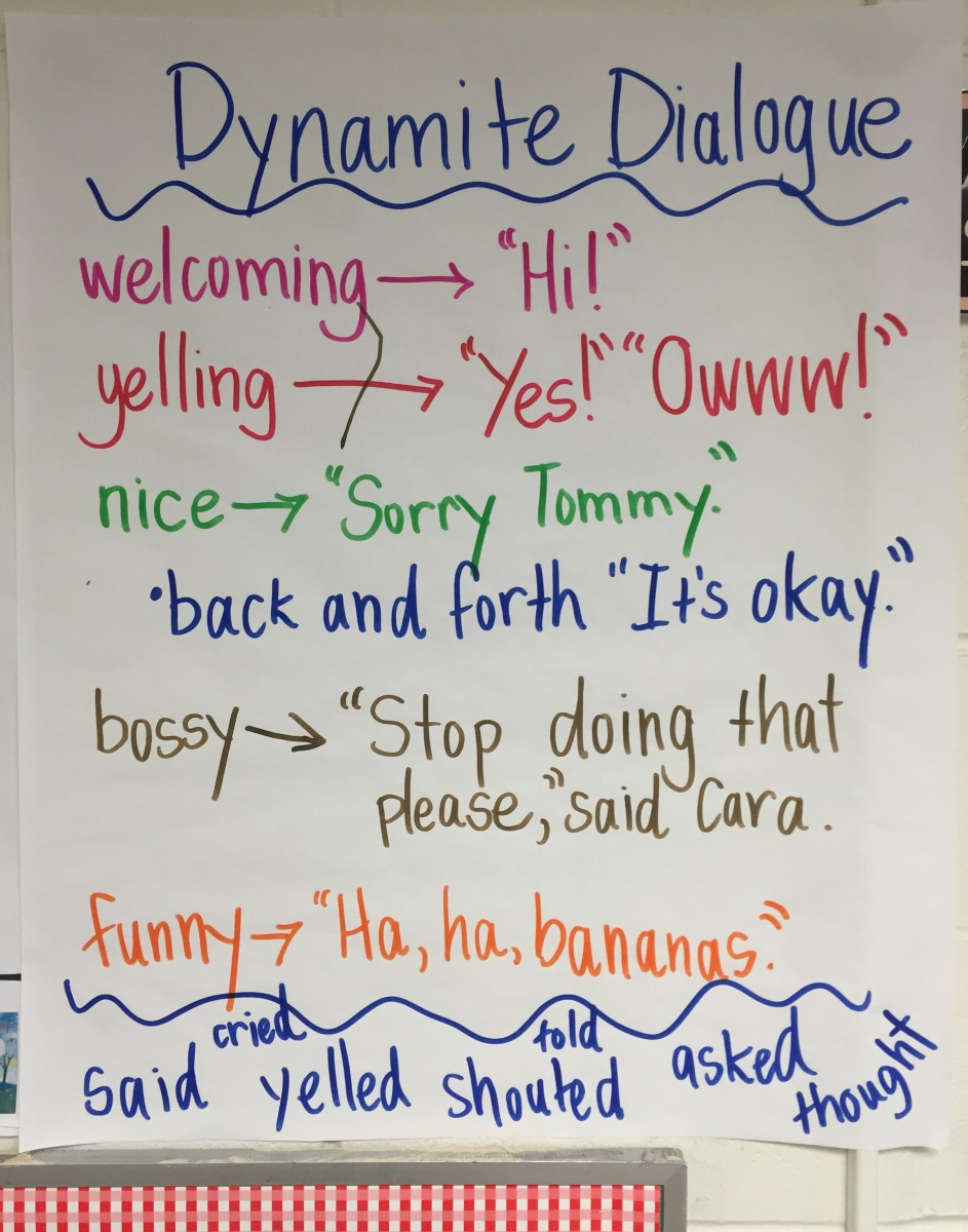 Dialogue In First Grade Two Writing Teachers