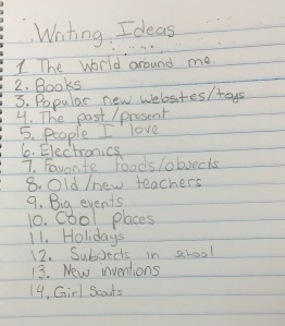 writing blog ideas