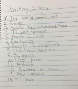writing blog ideas