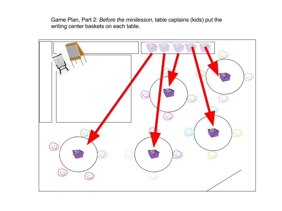 Classroom Map 2