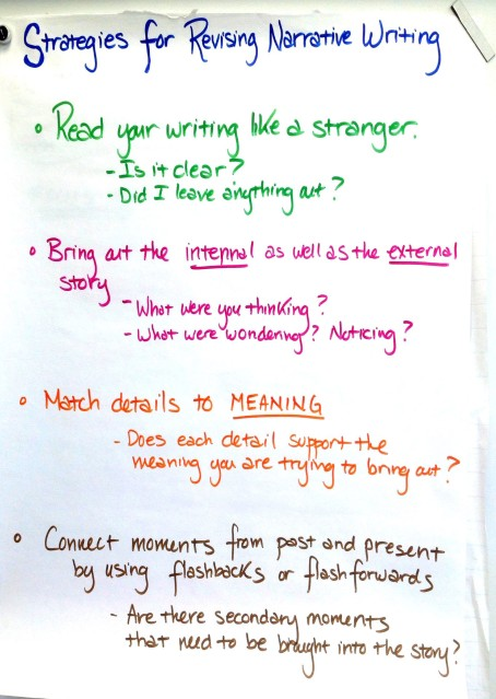 Strategies for Revising Narrative Writing CHART.1.1