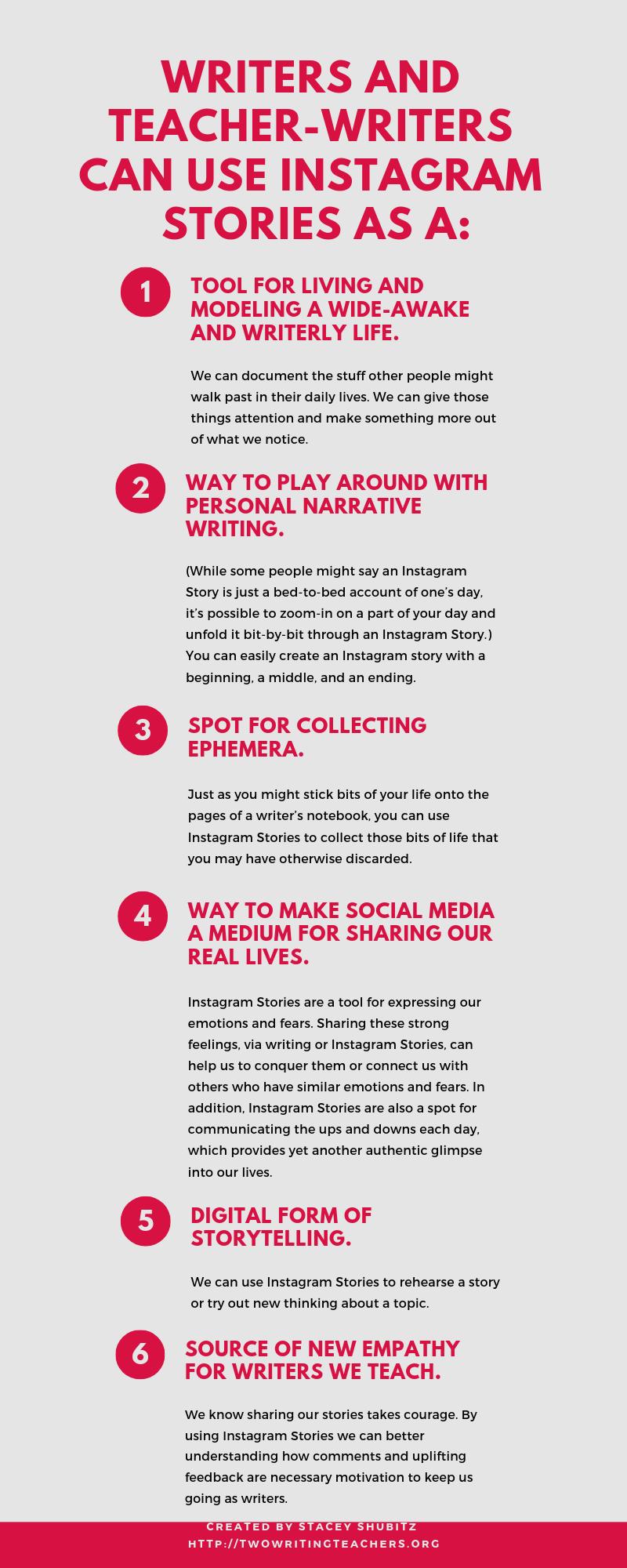 InstaStories Infographic