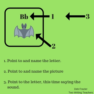 Letter chart idea_Deb