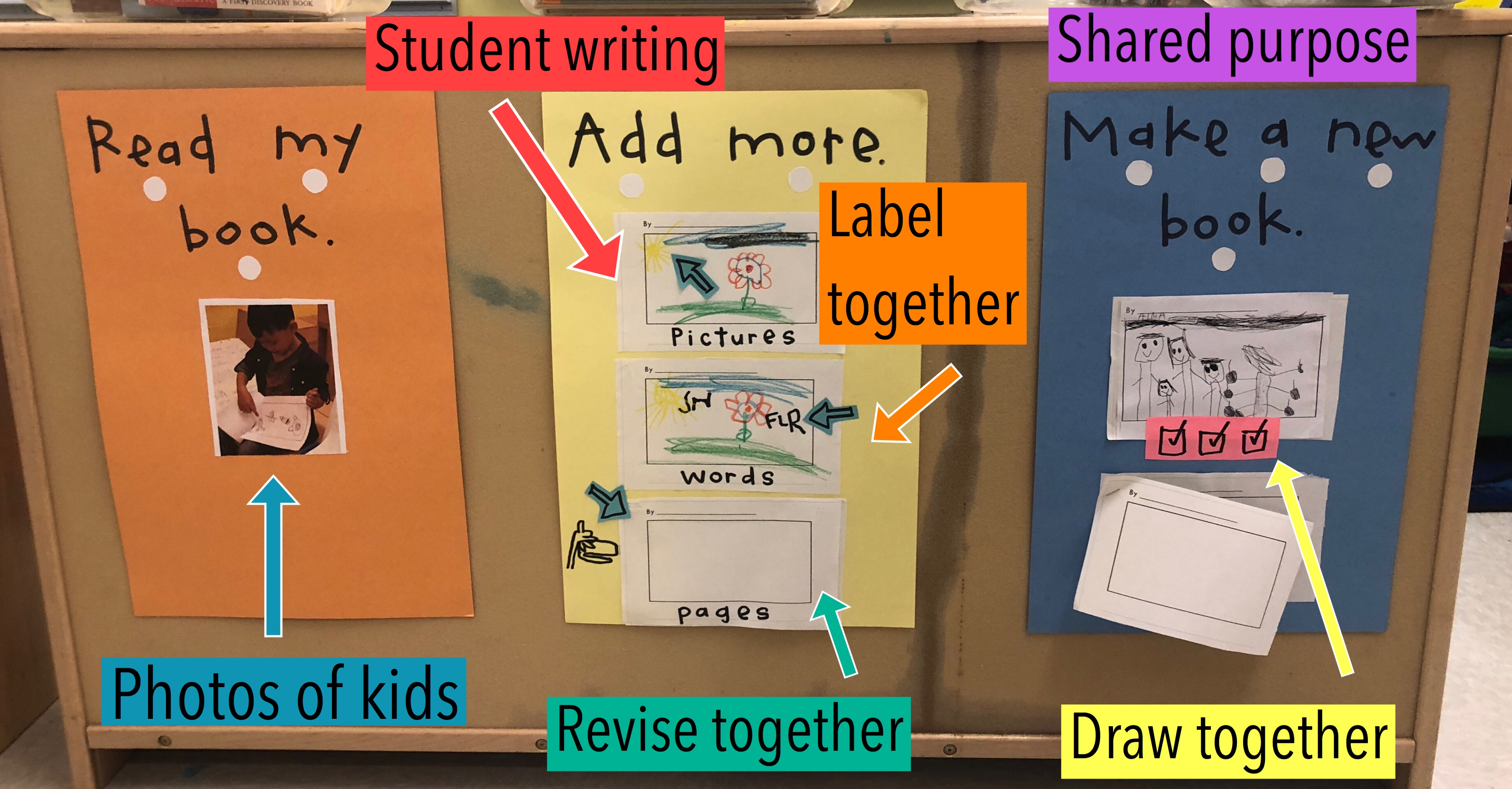 Six Ways To Make Charts More Student-Centered