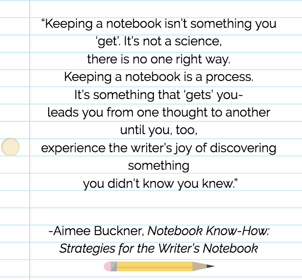 Ways to Organize Writer's Notebooks: Notebook as a Writer's Tool