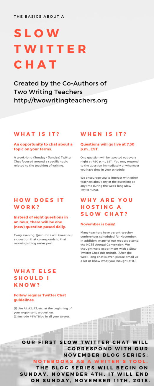 Slow twitter chat - infographic