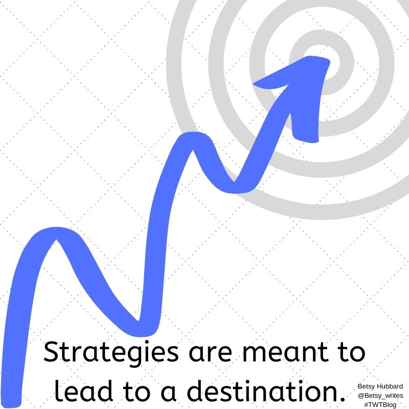 What's in a Strategy?