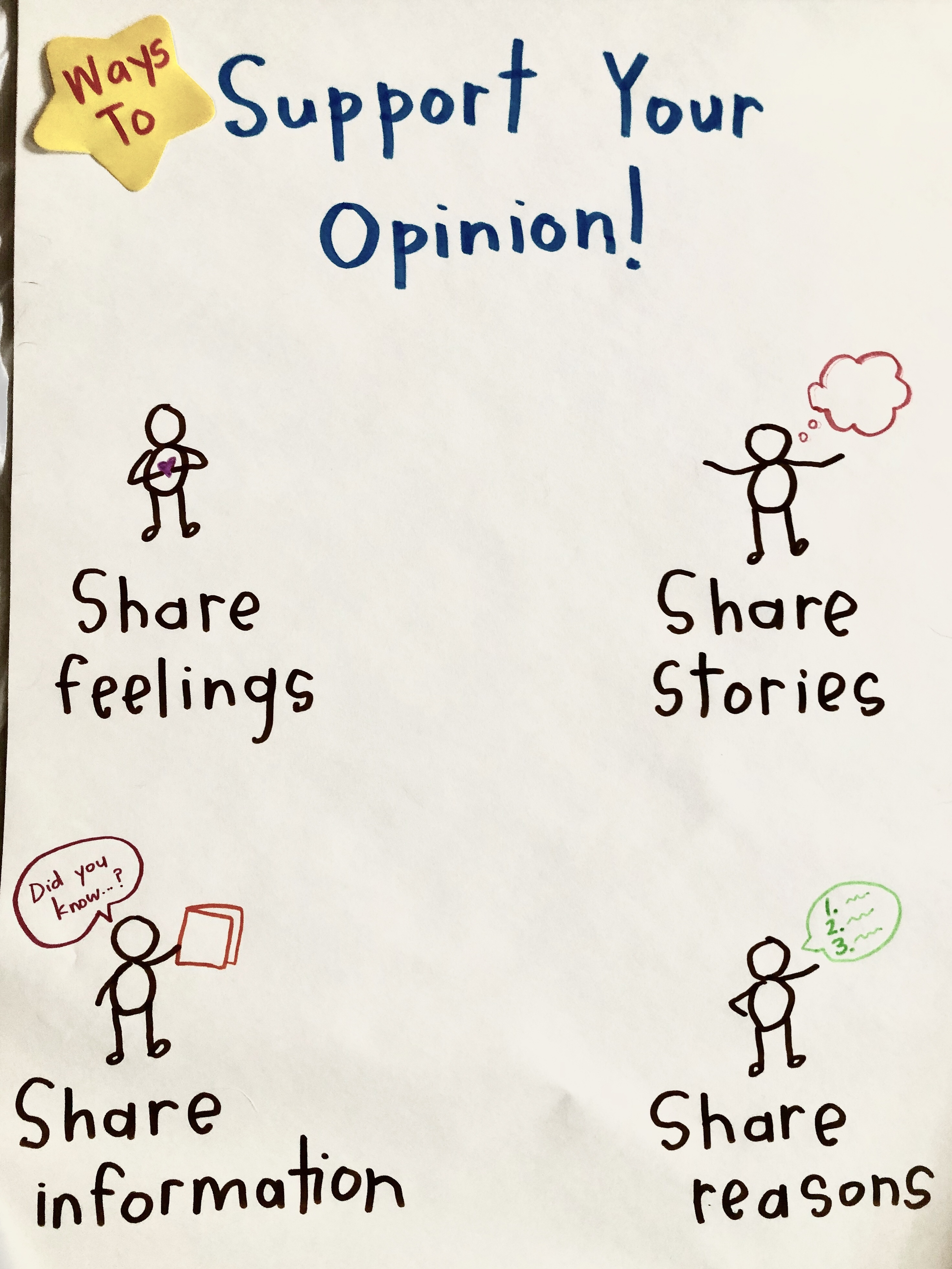 Opinion Writing: Expand the Possibilities of Genres You Teach