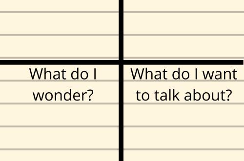 Week 7 Reflectionguided Reading 101